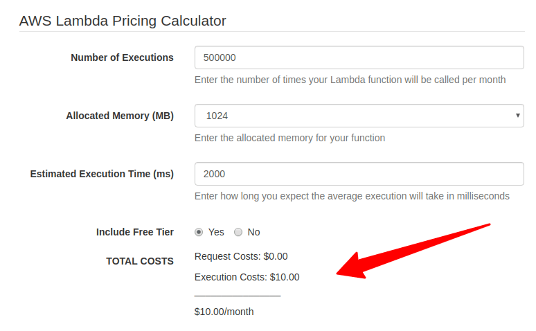 AWS Lambda Pricing Calculator