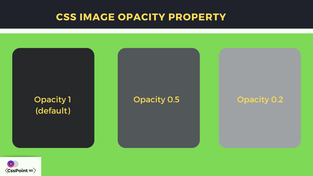 CSS background image opacity
