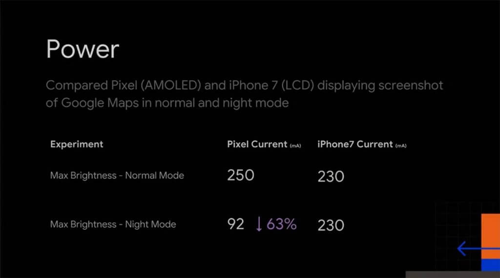The ultimate guide to dark mode(2020): For Developers 3 » Csspoint101